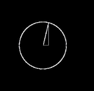 Unit Circle Example
