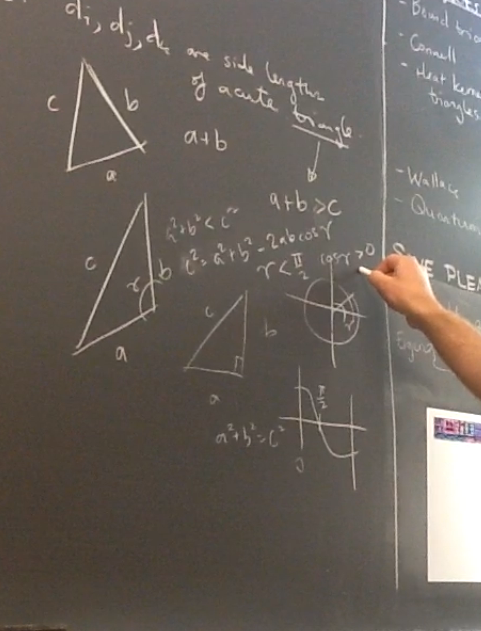 A mathematics graduate student working out a basic trigonometric identity constructs the unit circle.