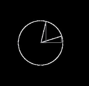 Unit Circle Example 2